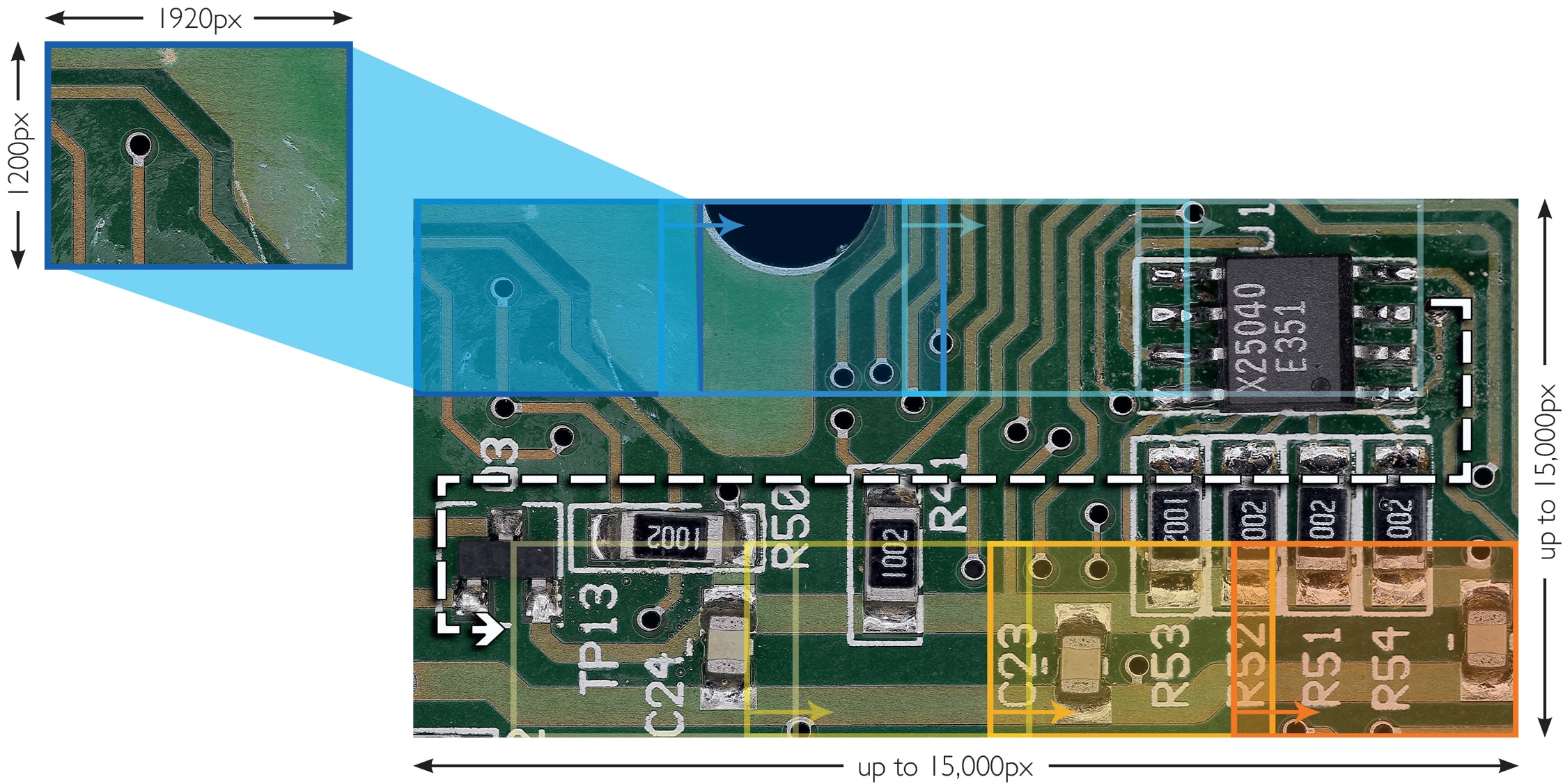 2D e 3D Tiling Microscópio Hirox