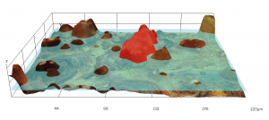 Volume e área microscópio hirox