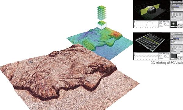 3D totalmente automático microscopio hirox